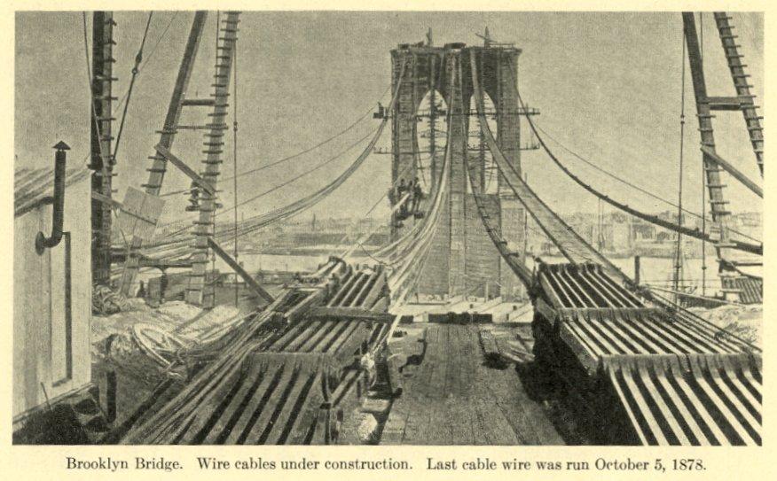 Construcción del puente de Brooklyn galvanizado